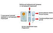 Вибрационно-световая беспроводная система ВИБРАТОН